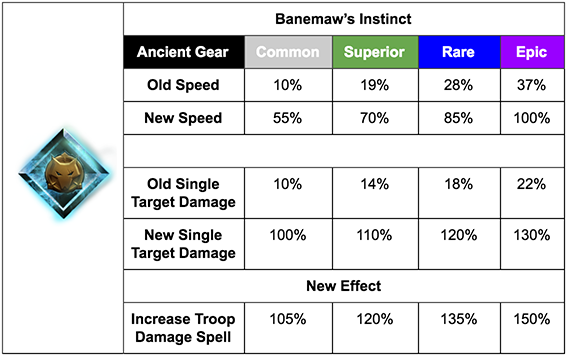 BanemawsInstinct-Changes2.png